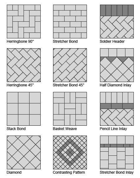 Suddenstrike Cheshire   Groundwork Services   Paving pattern diagrams